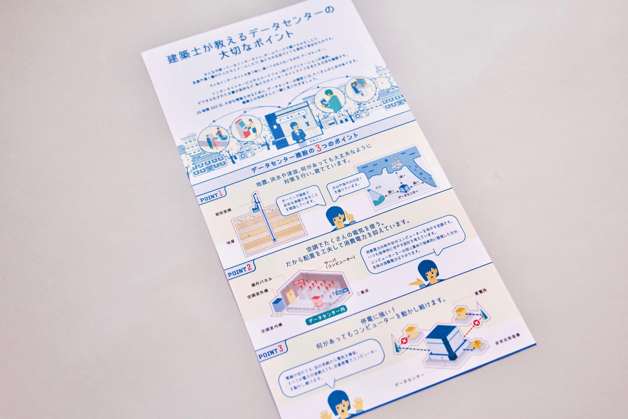 展示会 説明パネルデザイン|A0サイズ フルカラーインクジェット印刷